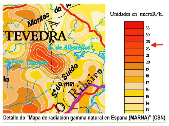 Radiación Serra do Suído